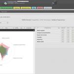 logiciel gestion de compétences en ligne